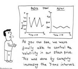 Volatile Interest