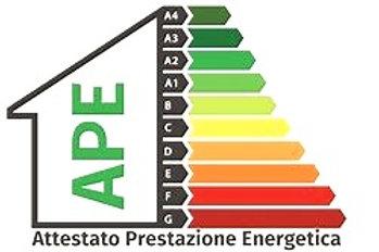 Attestazione di Prestazione Energetica (APE)