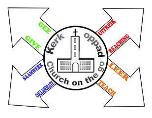 Kerk oppad.jpg