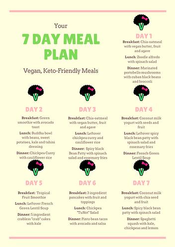 7 Day Vegan + Keto-Friendly Meal Plan