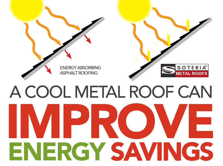 cool roofcool roof technology.png