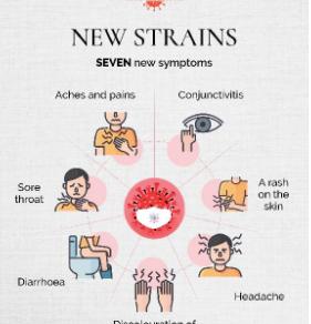 COVID-19 Variant Strains