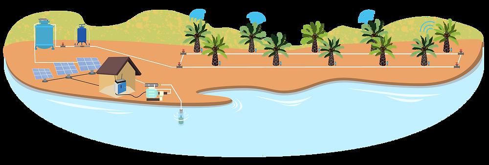 Ilustrasi IoT device di lokasi remote  outdoor