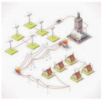 רפק תקשורת ותשתיות