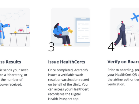 The medical record you can't lose