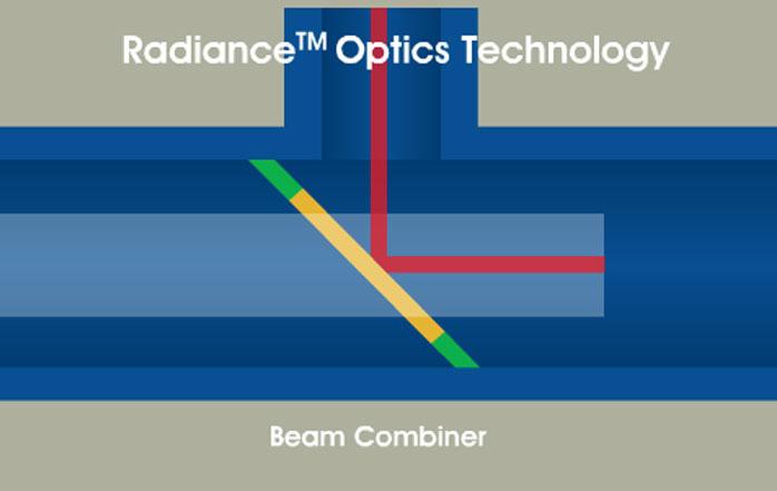 Radience Optikleri.jpg