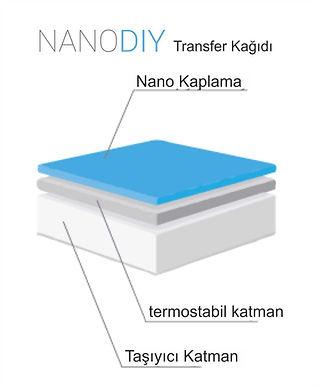 Nanodiy Kağıt
