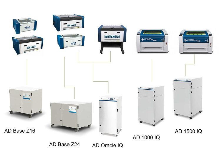 Bofa Filtre Sistemleri