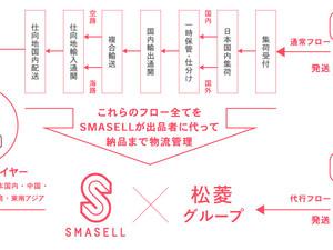 松菱グループとの事業連携をご報告致します。