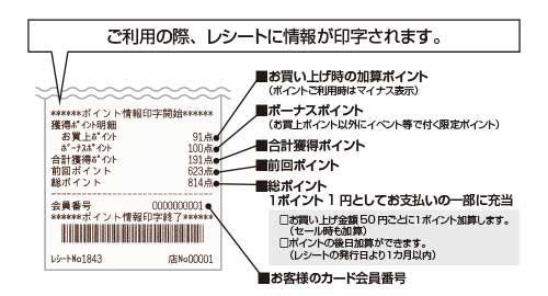 ポイントカード説明.jpg