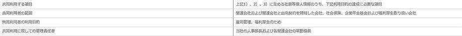 個人情報5.JPG