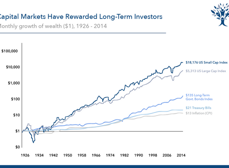Investing Means Taking Risks