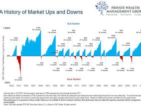 Stocks Go On Sale Again