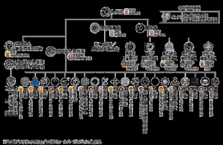 無外流組織図.png