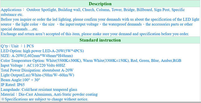 LED Washer Light RMCVW003A-1.JPG