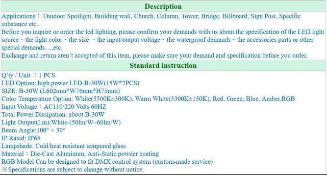LED Washer Light RMCVW002B-1.JPG