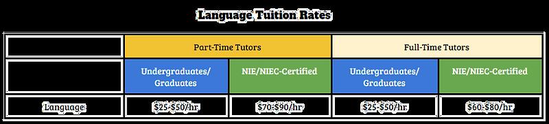 Rates_Language_edited.png