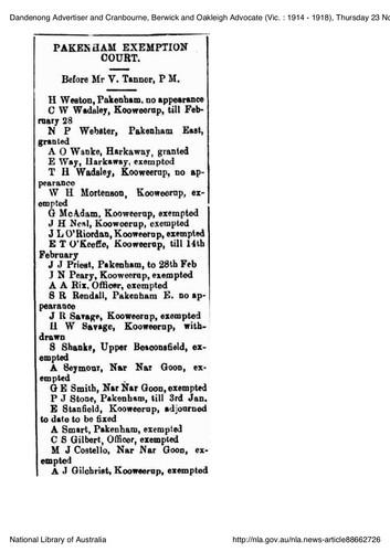 List of cases before Pakenham Exemption Court