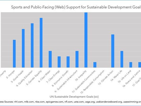 Sports and Public-Facing (Web) Support for Sustainable Development Goals