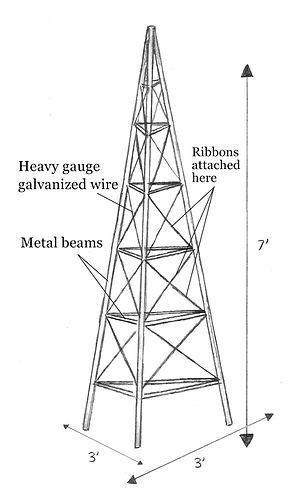 Loketon tower diagram v2.jpg