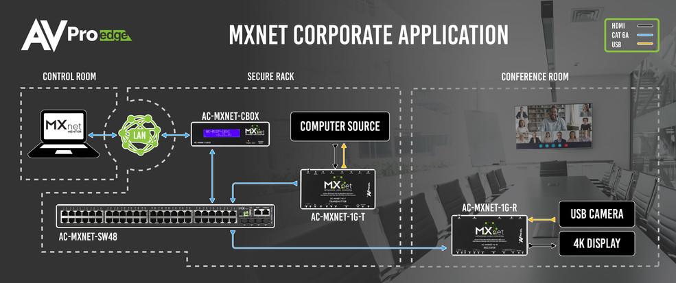 MX Net Corporate Application-01.jpg