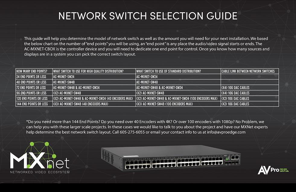 Network Switch Helper - MXNet.png