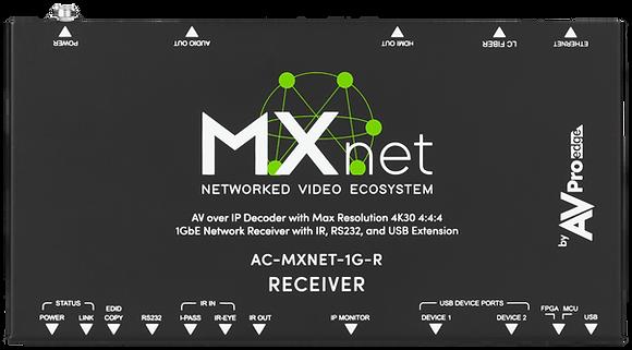 MXNet 1G Decoder
