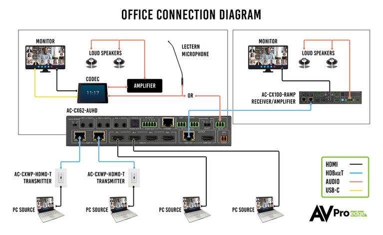 Office connection Diagram-01.jpg