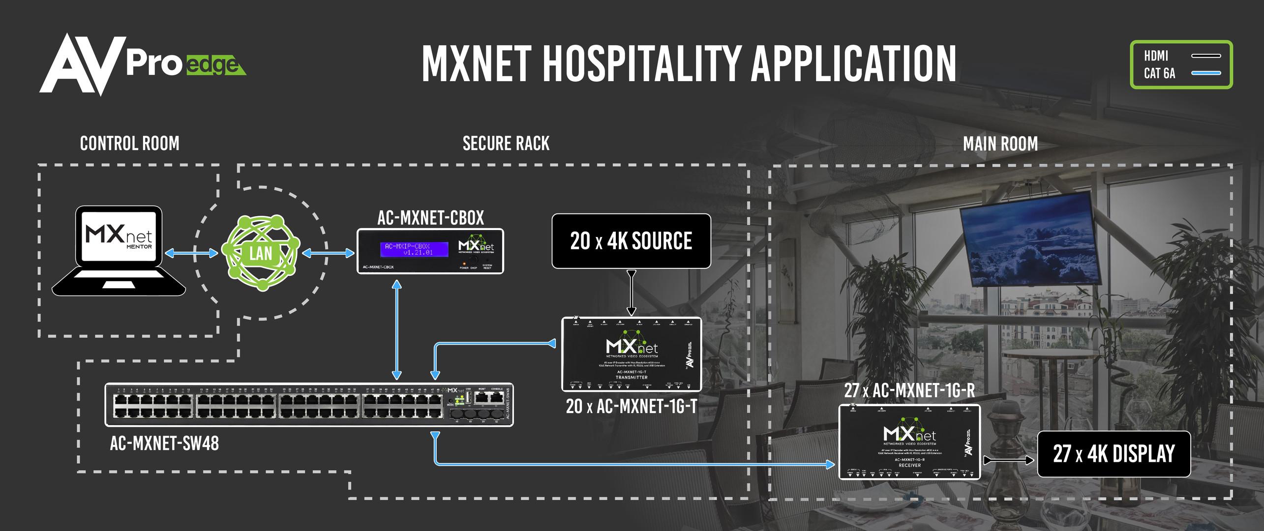 MX Net Hospitality Application-01.jpg