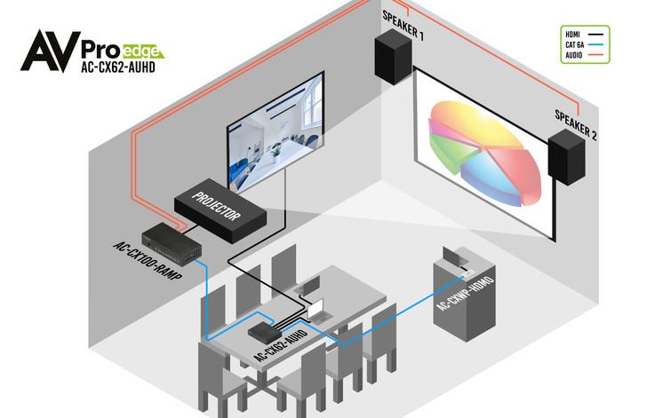 AC-CX62-AUHD Conference Application-01.j