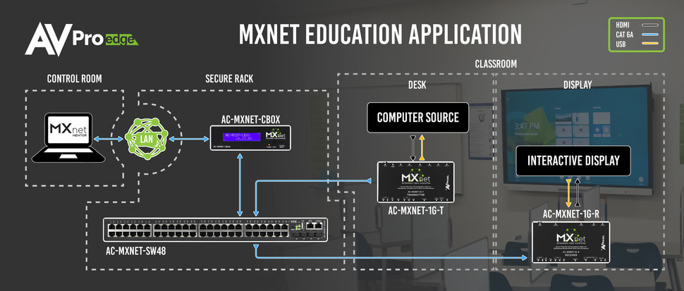 MX Net Education Application-01.jpg