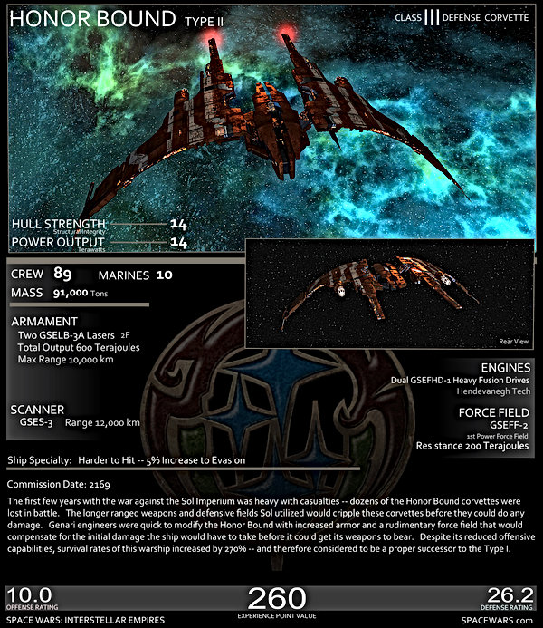 Genari Leviathan Stats