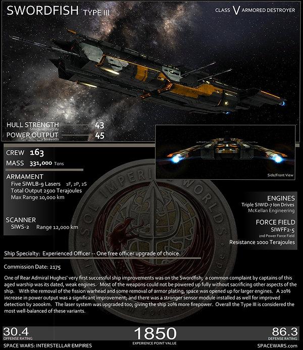 Sol Swordfish Stats