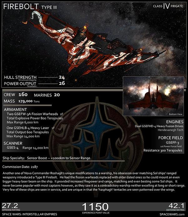 Genari Firebolt II Stats
