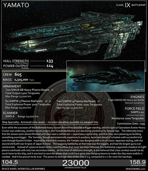 Sol Yamato Stats