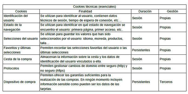 Tabla Cookies.jpg