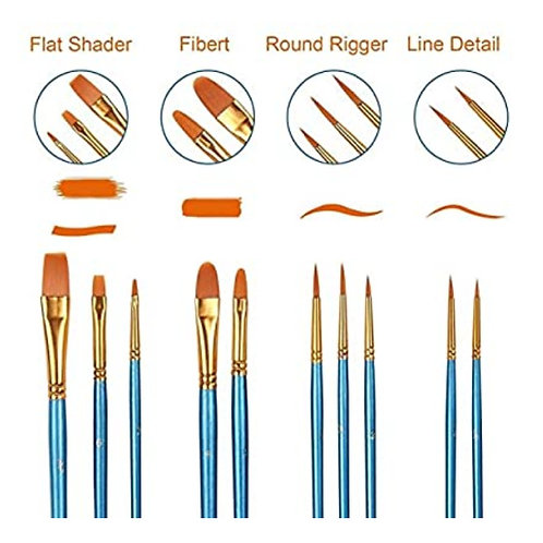 Replacement Brushes