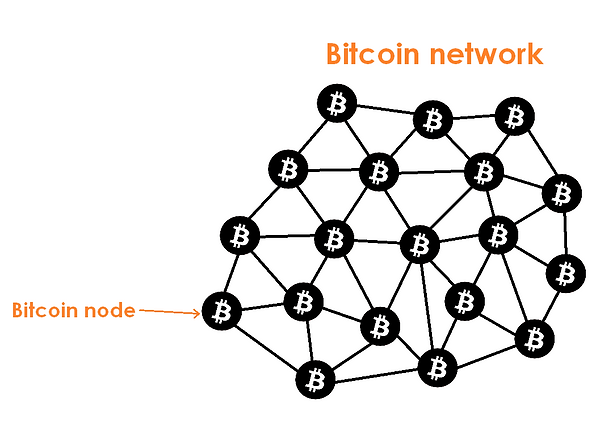 bitcoin network.png