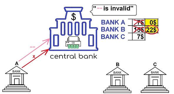 txtocentralbank2.jpg