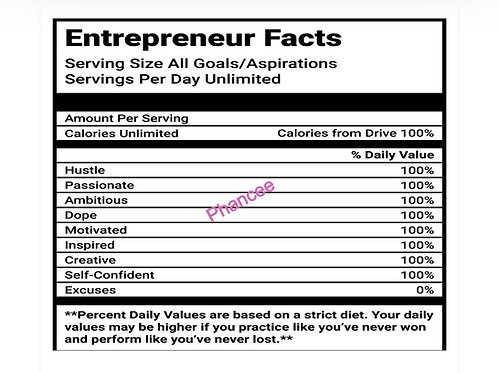 Entrepreneur Facts