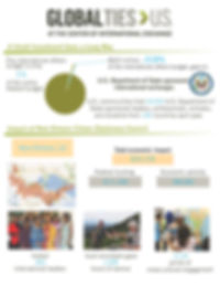 The IVLP has a significant locla economic impact.