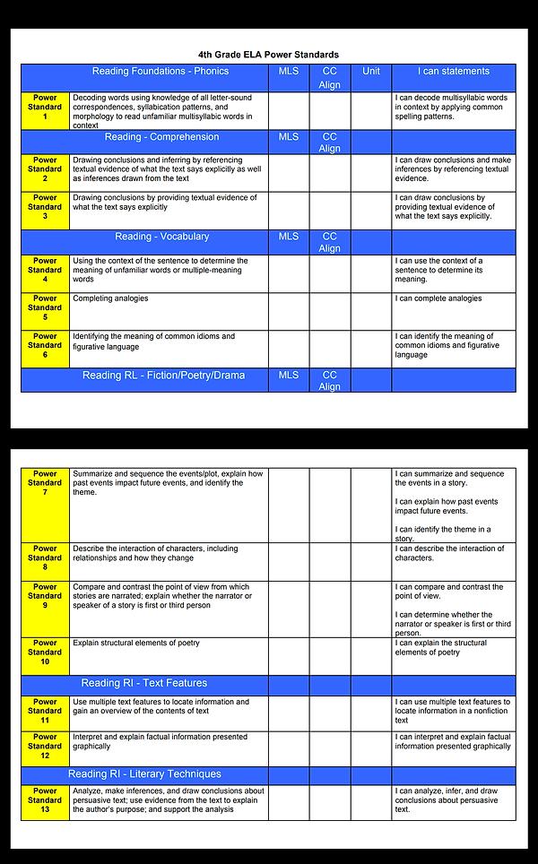 ELA standards 1.png