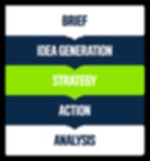 services graph-04-05.png