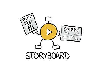 MindMap-Movie_03_Storyboard.jpg