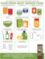 Food_Drive_Most_Needed_Items.png