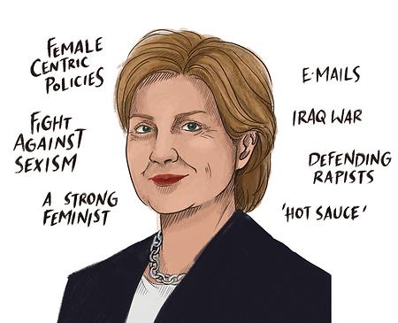 Hillary Clinton- Mahek Bhatia.png