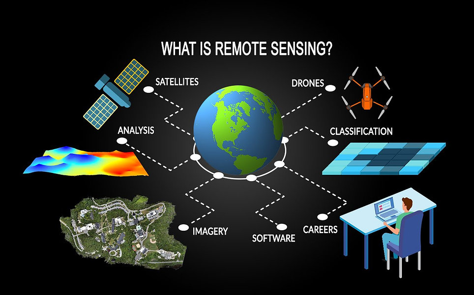 remote sensing .jpg