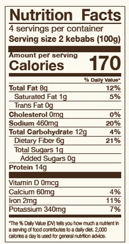 nutrition facts kebabs.png