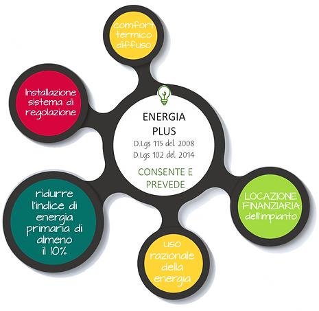 ENERGIA PLUS.png