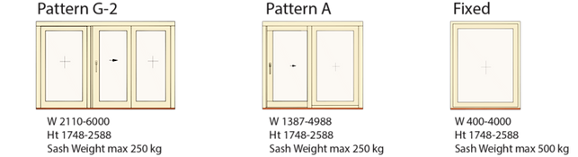 Eco-Line-and-Eco-Line-Alu-Configurations